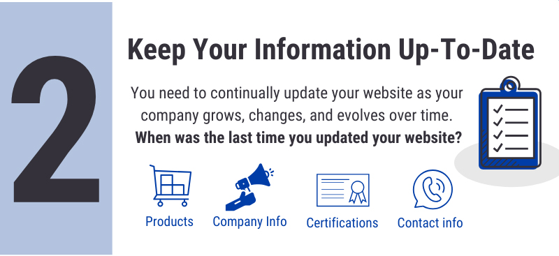 Keep your business information up to date. Regularly update your information so that your customers know what's going on with your business.