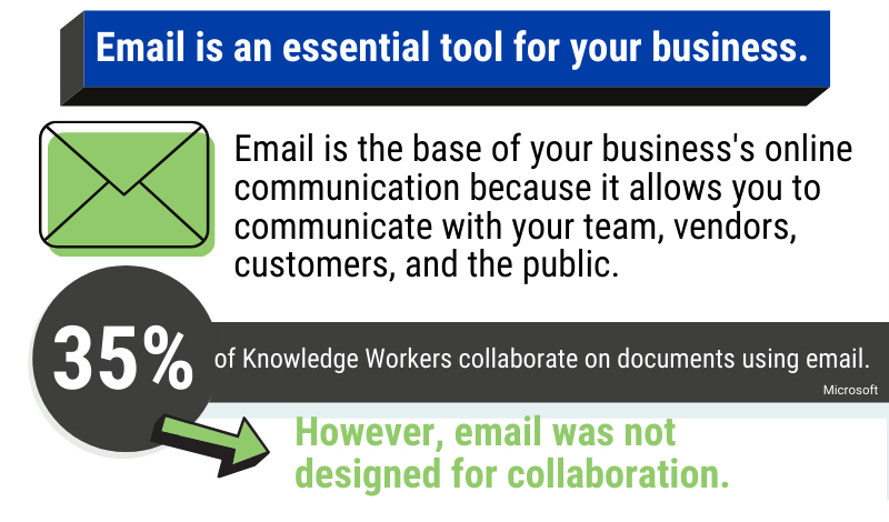 Email is an essential tool for your business because it's your business's main form of communication online. However, email wasn't designed for collaboration.