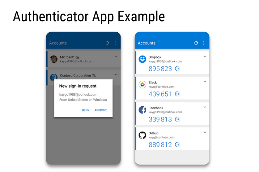 example of what the authenticator app looks like